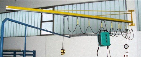 MERKLE Lengő tartókonzol (teherbírás 60 kg) a TRAFOMEX Kft-től